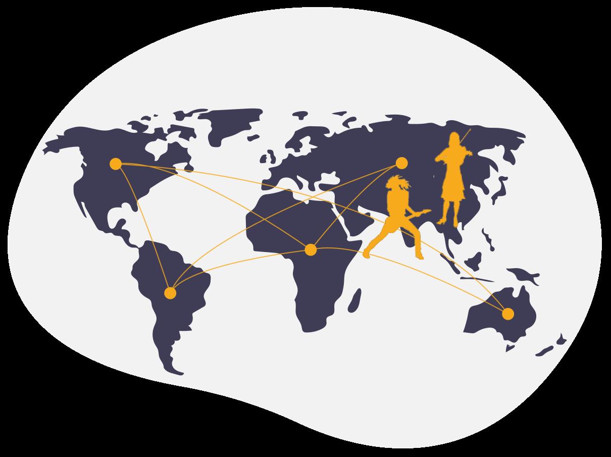 Global Show